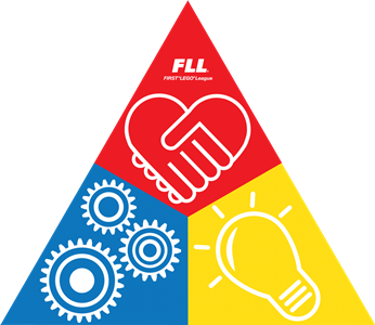FLL-full-triangle1